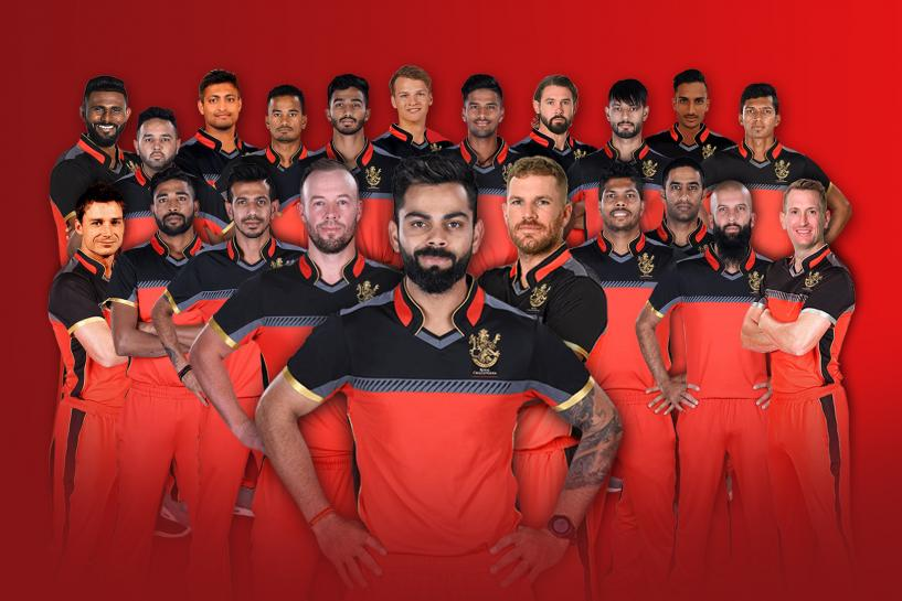 RCB Squad for IPL 2020 | Royal Challengers Bangalore